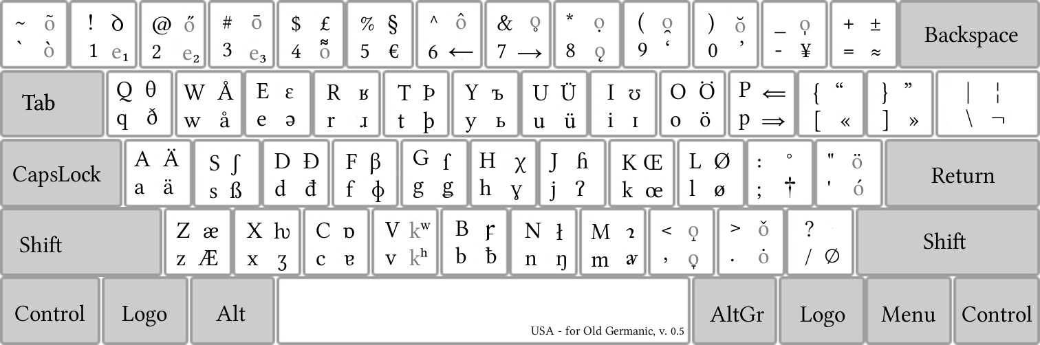 altgr-gmc keyboard layout