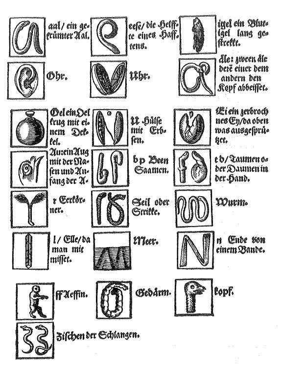 swanrād » Linguistik